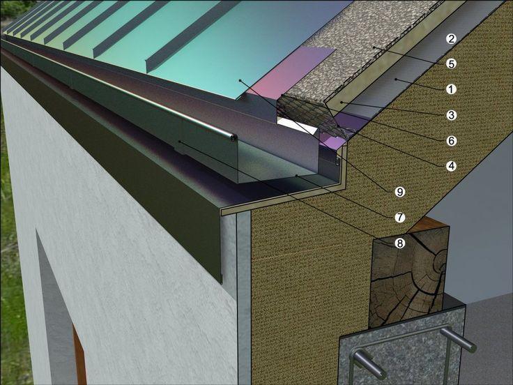 Nicht errichtetes Dach - Belüftung von der Dachrinne oder von der Dachrinne ... - #bentless #or #Roof #p ...  #beluftung #bentless #dachrinne #errichtetes #nicht