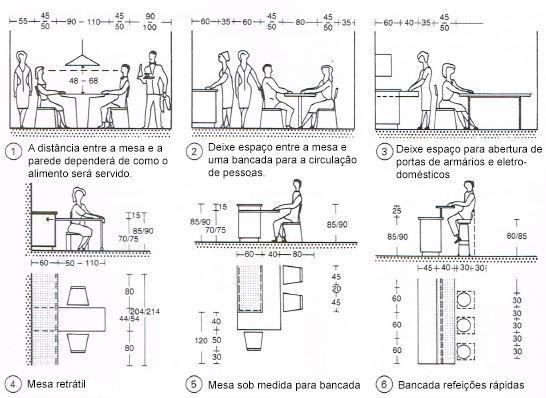 3hauss arquitetura neufert ergonomia cozinha bancada arq for Neufert mesas