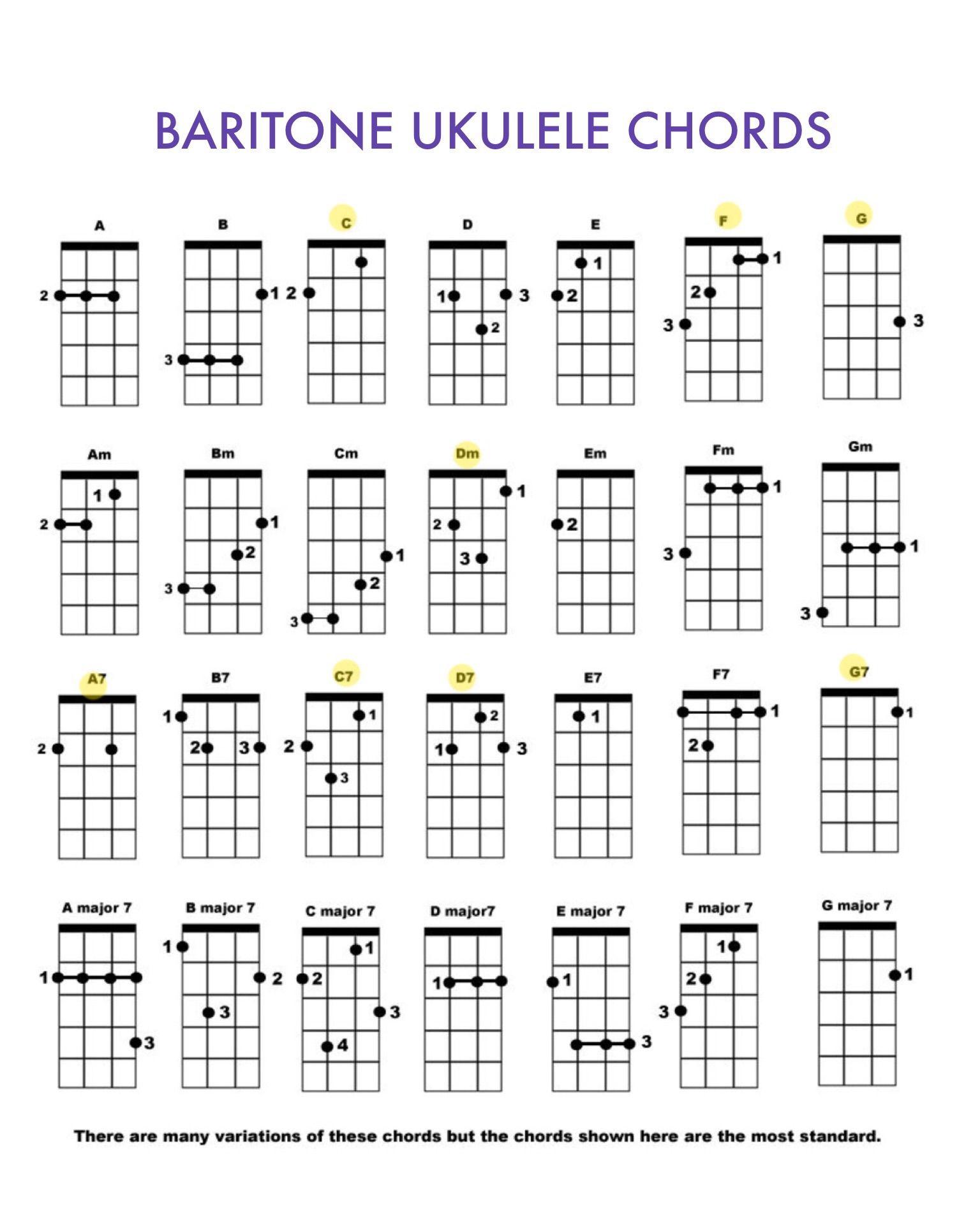 Baritone Ukulele Chords Ukulele Pinterest Guitars Songs And
