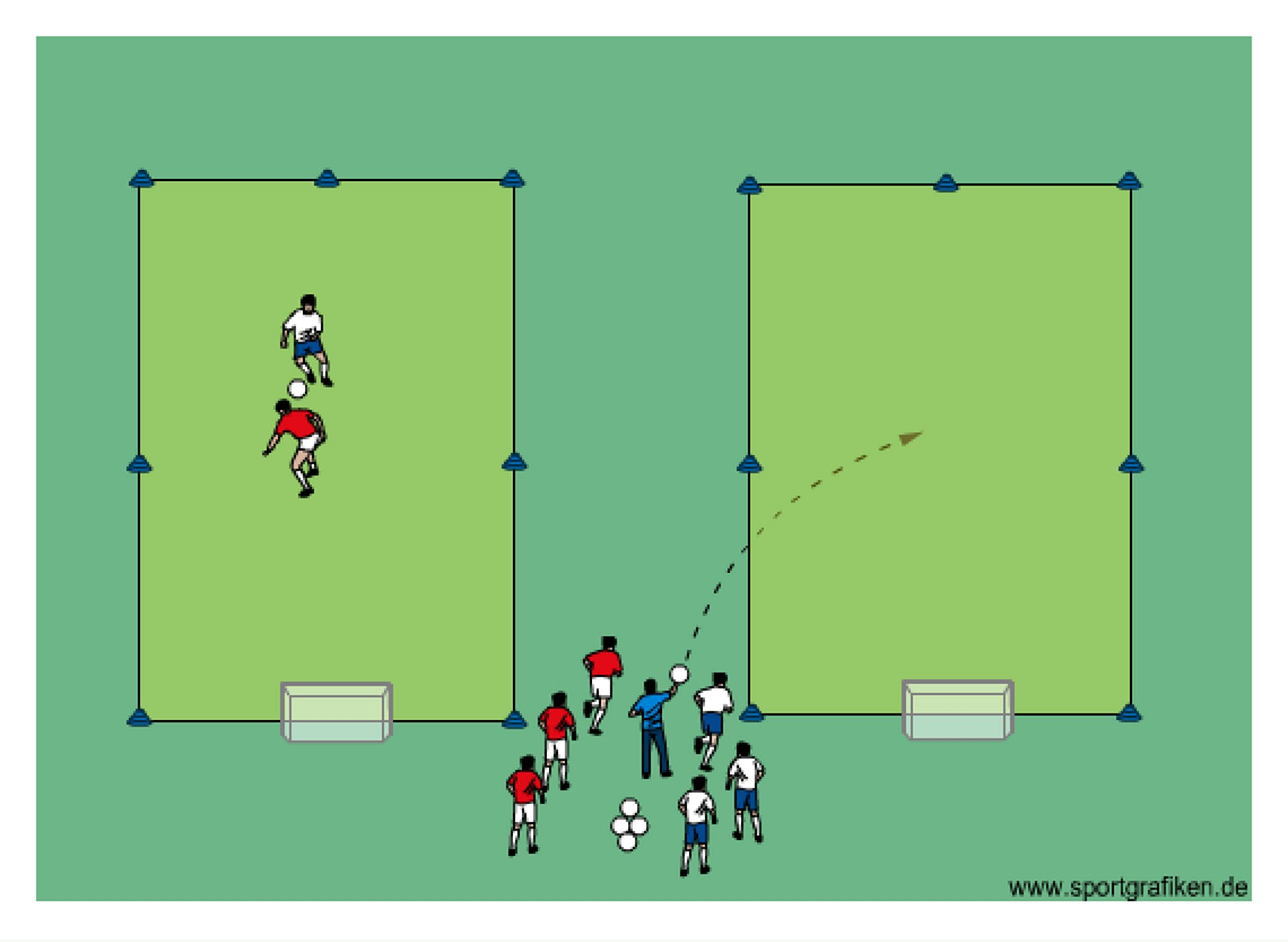 how to learn soccer skills