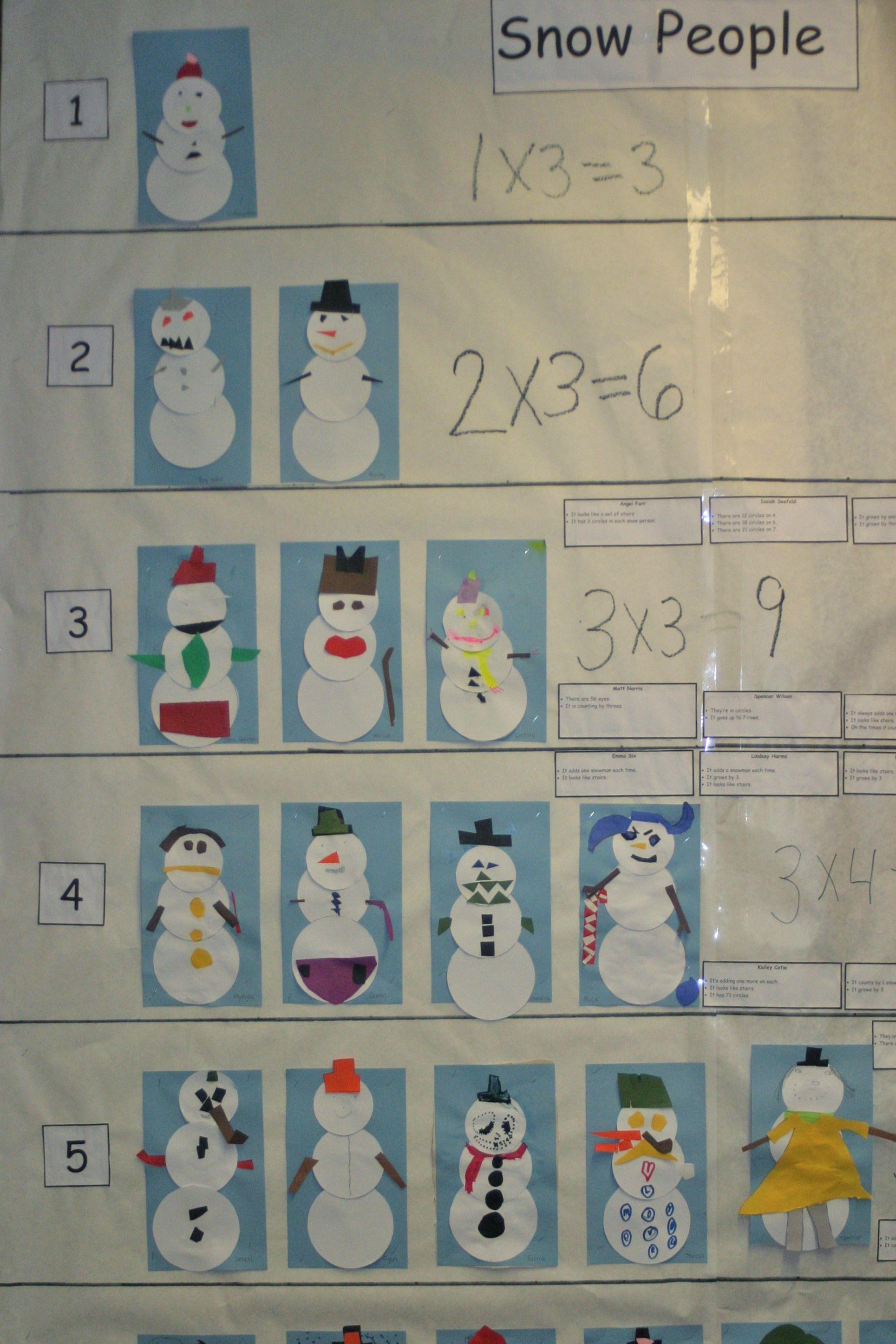 Bridges Math 2nd Grade Snowman Poster Multiplication Times