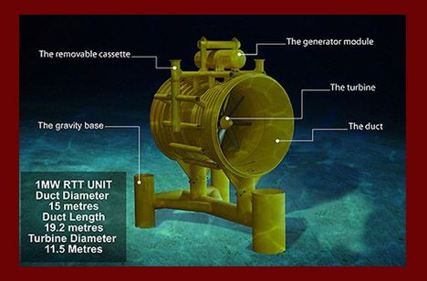 advantages of wave energy pdf