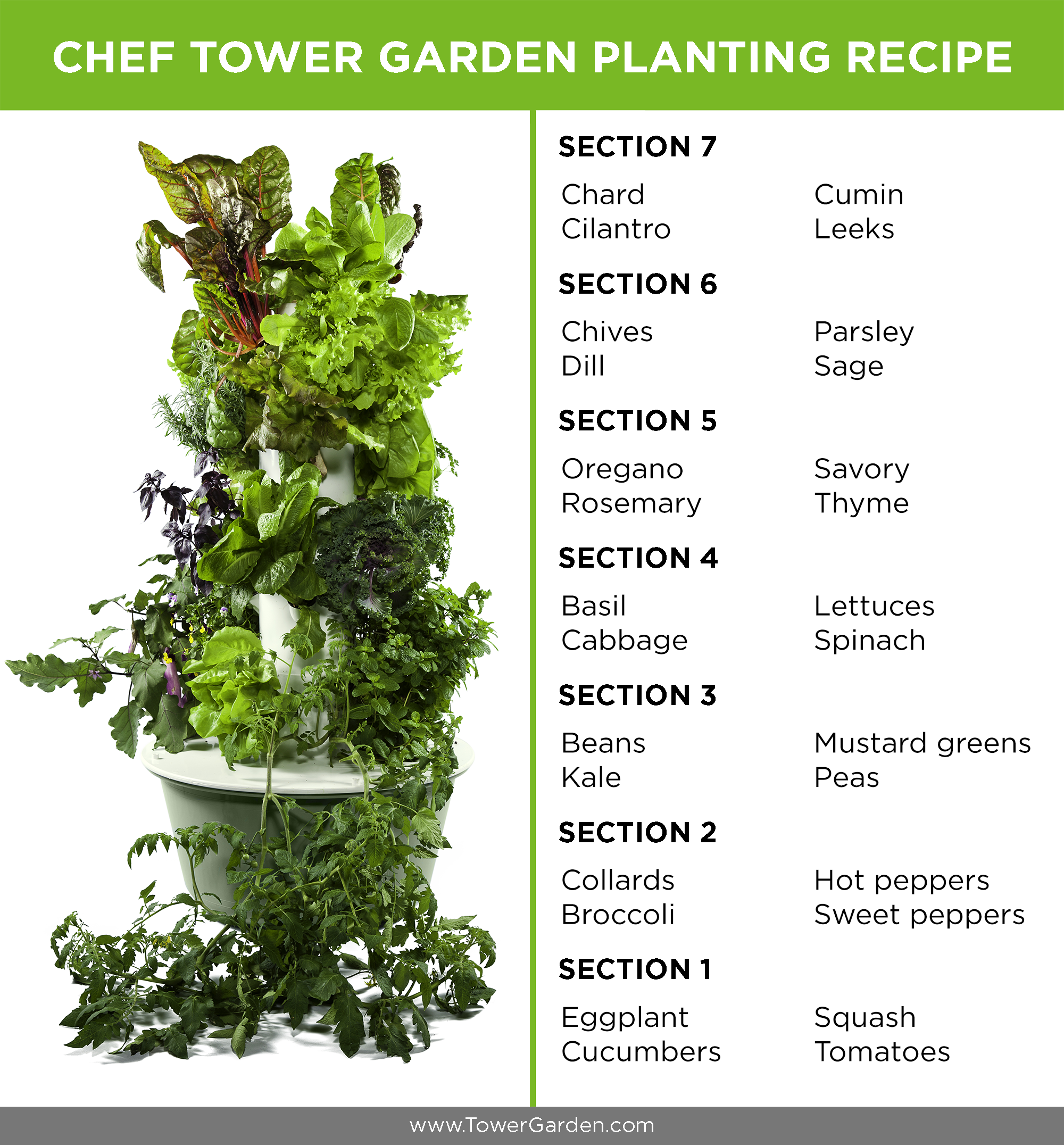 28 Plants To Grow For A Chef Tower Garden Juice Plus Tower Garden Tower Garden Plants