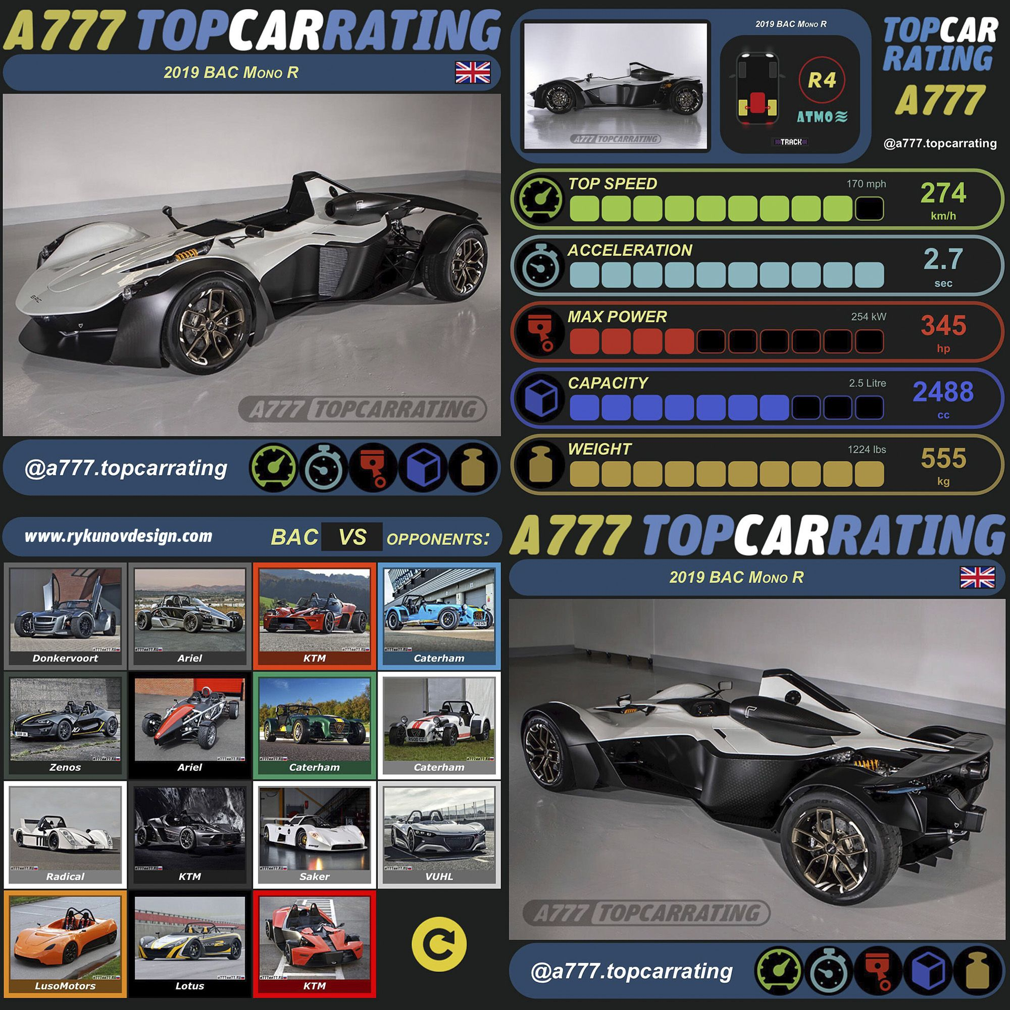 Top Speed 274 Km H 170 Mph 0 100 Km H 0 62 Mph 2 7 Seconds Power