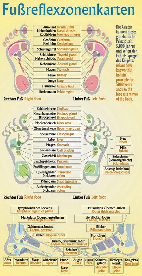 die Original CHI-PADS® von JOYONA | Gesundheit | Pinterest ...