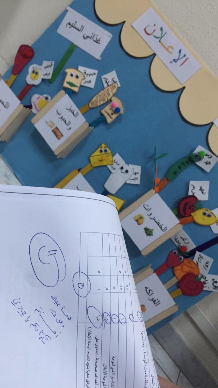 Pin By Rahaf Nabil On الوسائل التعليمية Teaching Kids Arts And Crafts Crafts