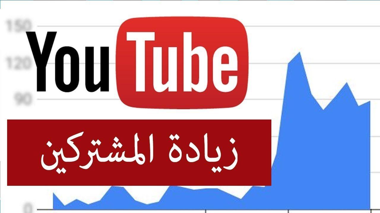 تحديثات اليوتيوب الجديدة و كيف تساعدك في زيادة عدد المشتركين و تحسن قناتك Retail Logos North Face Logo The North Face Logo