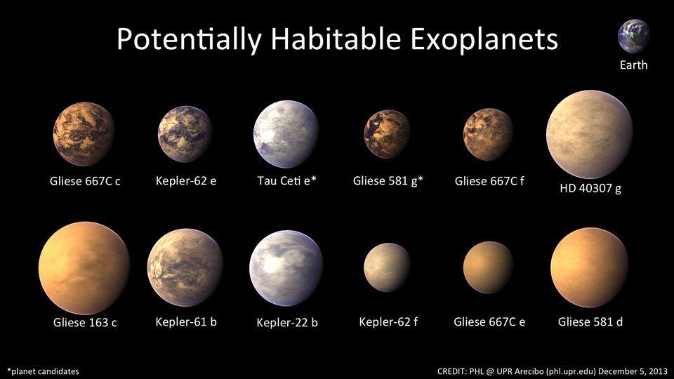 Resultado de imagem para exoplanetas kepler 62e e f