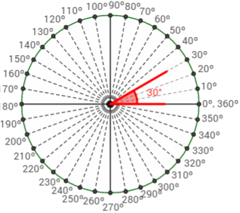 Medimos Un Angulo De 30 Grados Con El Transportador Medicion De Angulos Operaciones Con Angulos Matematicas Tercer Grado
