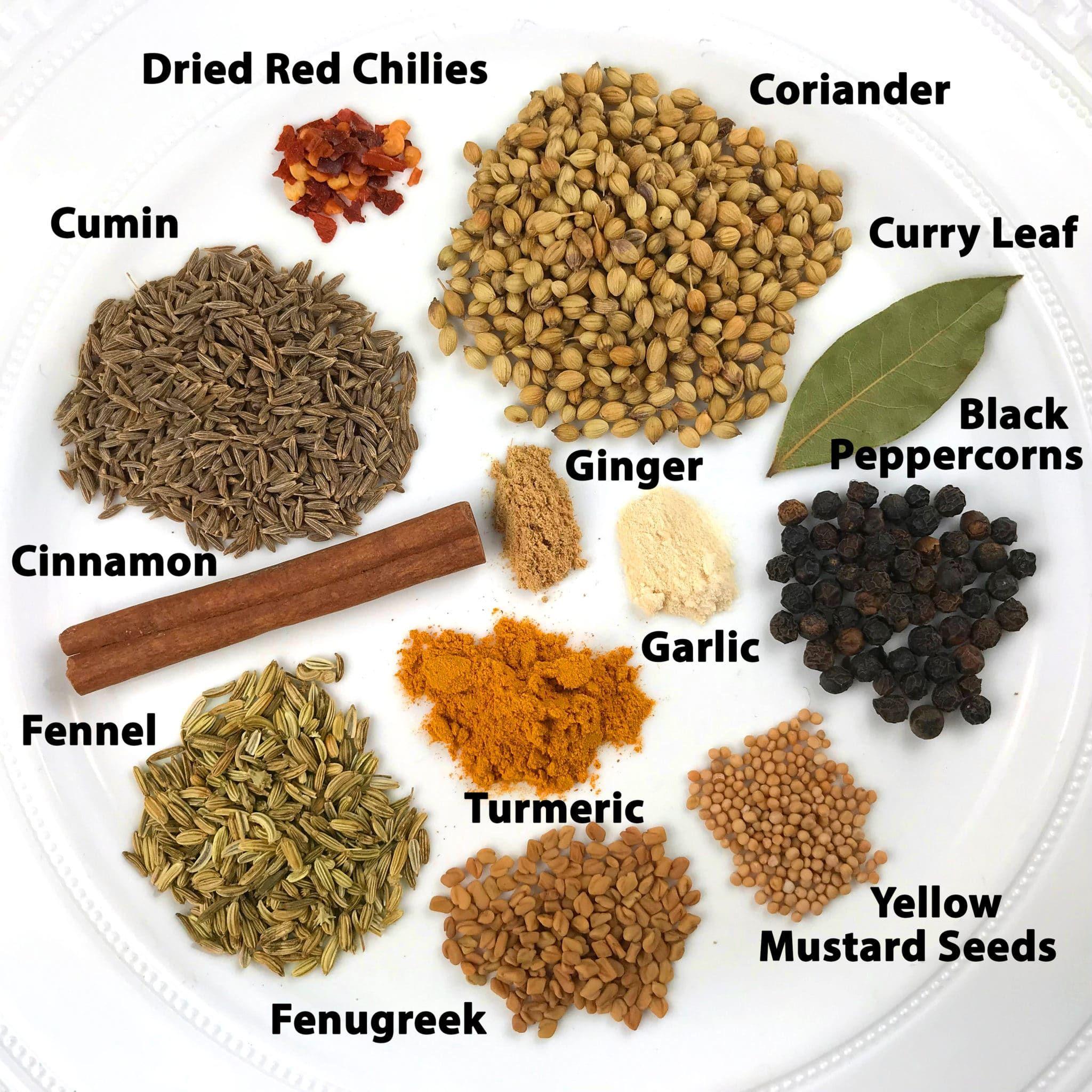 Best Curry Powder Recipe Homemade Curry Powder Curry Powder Homemade Curry