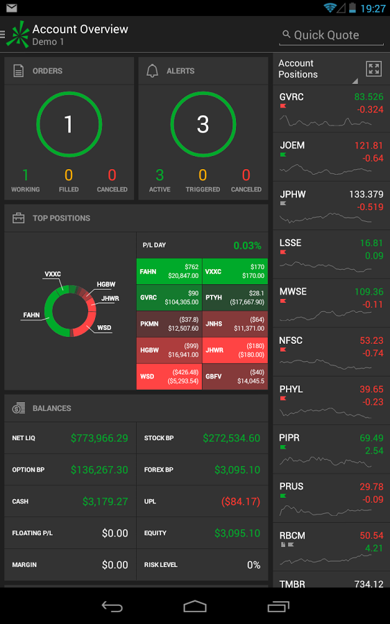 thinkorswim Mobile - Android Apps on Google Play | Mobile Apps