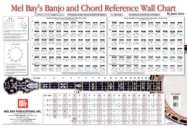 Banjo And Chord Reference Wall Chart  Banjo Guitars And Reading Music