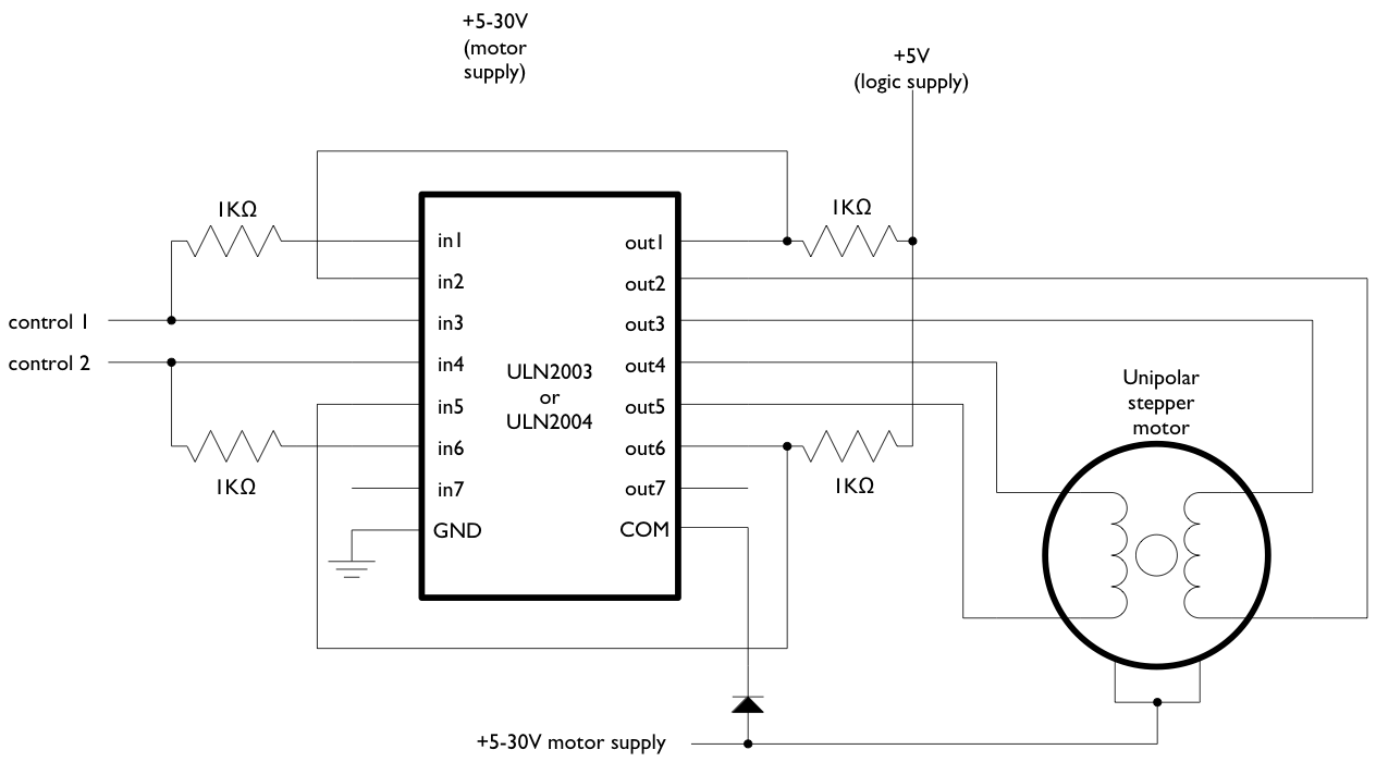 unipolar stepper motor wiring diagram wiring diagram centreunipolar cnc wiring diagram wiring diagram newstepper motor driver [ 1264 x 700 Pixel ]