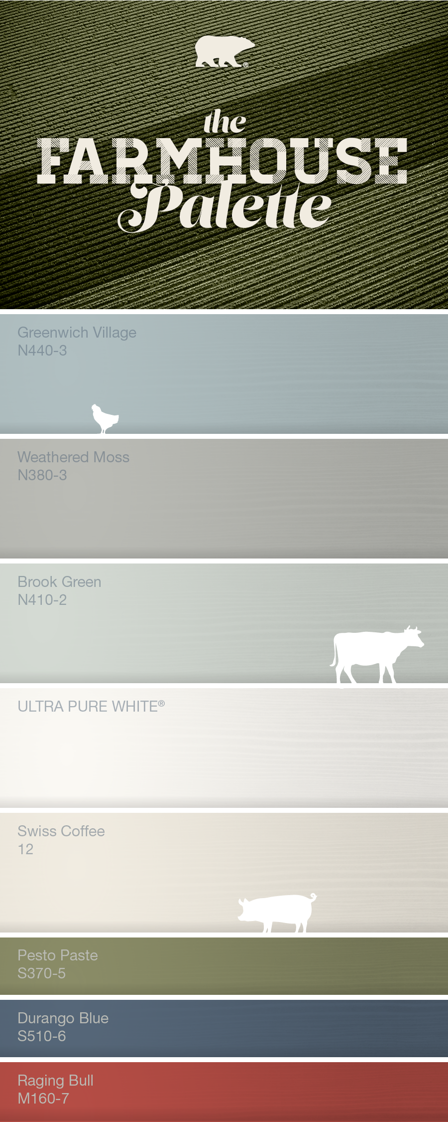 All About Farmhouse #farmhousekitchencolors