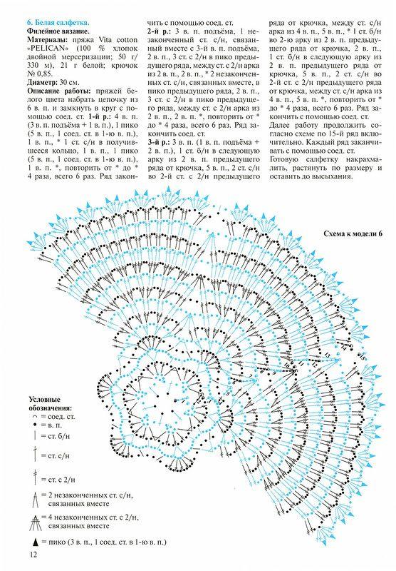 12.jpg | Pinterest | Puntadas, Mandalas y Patrones