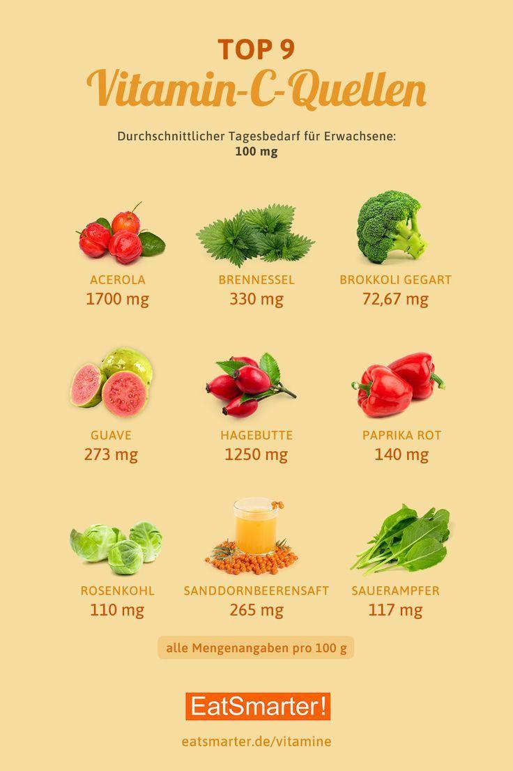 Die besten Vitamin C-Quellen – diese Lebensmittel enthalten viel Vitamin C.   eatsmarter.de #vitaminc #vitamin #ernährung #lebensmittel #nahrungsmittel #nahrungsmittelinformation