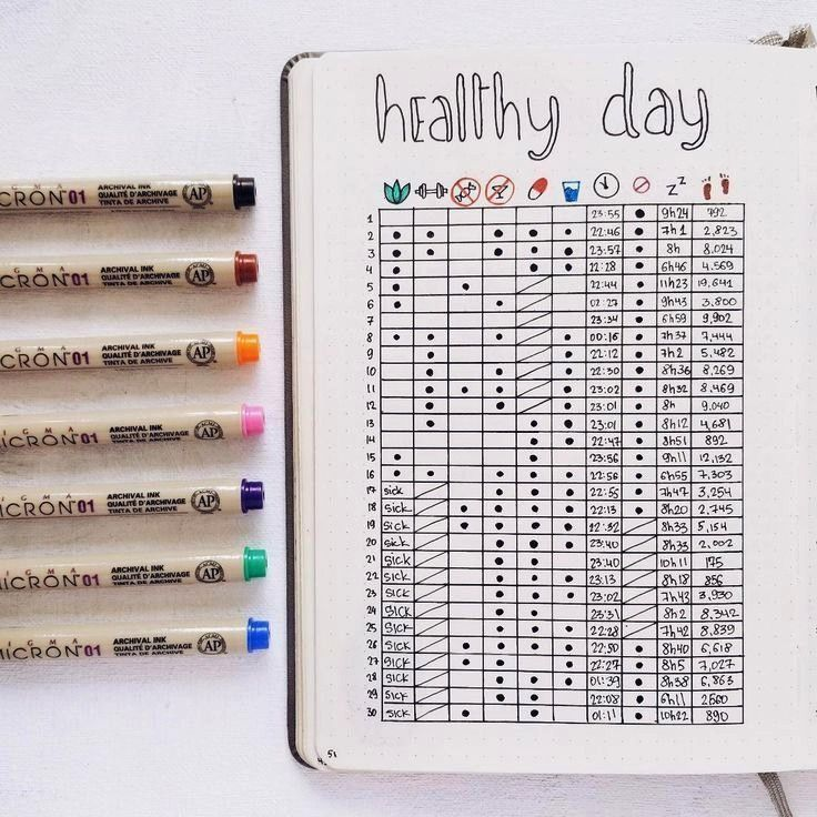 #bulletjournalseiten #photooftheday #organisation #picoftheday #instagood #beautiful #followme #fitn...