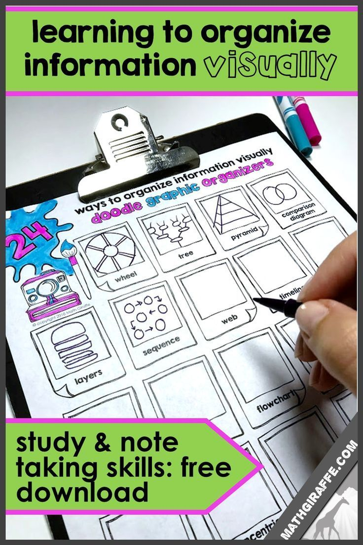 Teaching Note Taking Study Skills