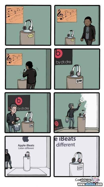 Beats by Dr Dre - Apple ibeats