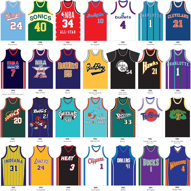 A Visual Compendium Of Basketball Jerseys An Art Print Featuring 165 Basketball Jerseys Across Time Space In 2020 Jersey Outfit Jersey Design Basketball Design
