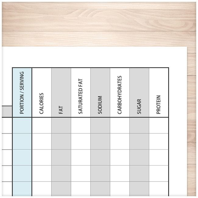 daily food content tracking sheet printable planning zoom