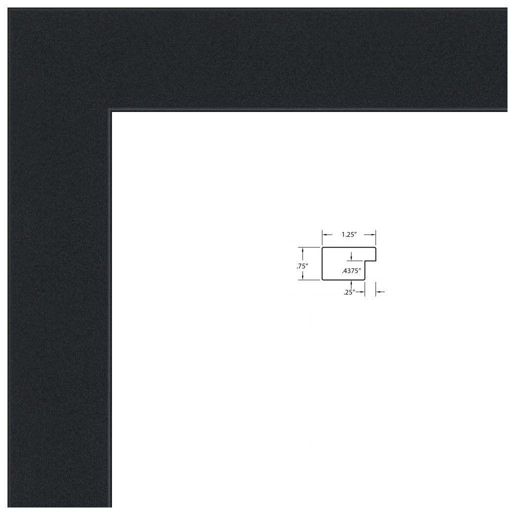 Fantastisch Zeigen Frame Relay Karte Galerie - Rahmen Ideen ...