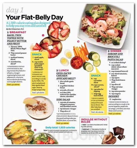 4 Week Workout Program Balanced Diet Chart For 7 Year Old Child How To