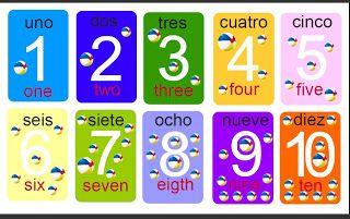 Los Mejores Datos Para Mamitas Aprender Los Números Del 1 A 10 Español E Inglés Math Numbers Learn To Read Kids Workshop