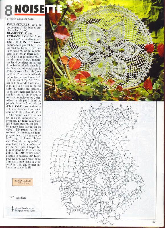 1 - kakayii - Álbumes web de Picasa | mandalas | Pinterest | Picasa ...