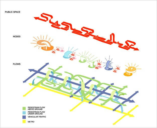 Gallery of hua qiang bei road work ac 13 diagram autocad architectural drawings sciox Images