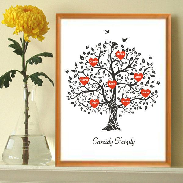 Custom family tree art print. Simple and elegant ...