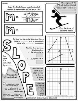 Slope Doodle Notes Math Notes Math Notebooks Math Doodles
