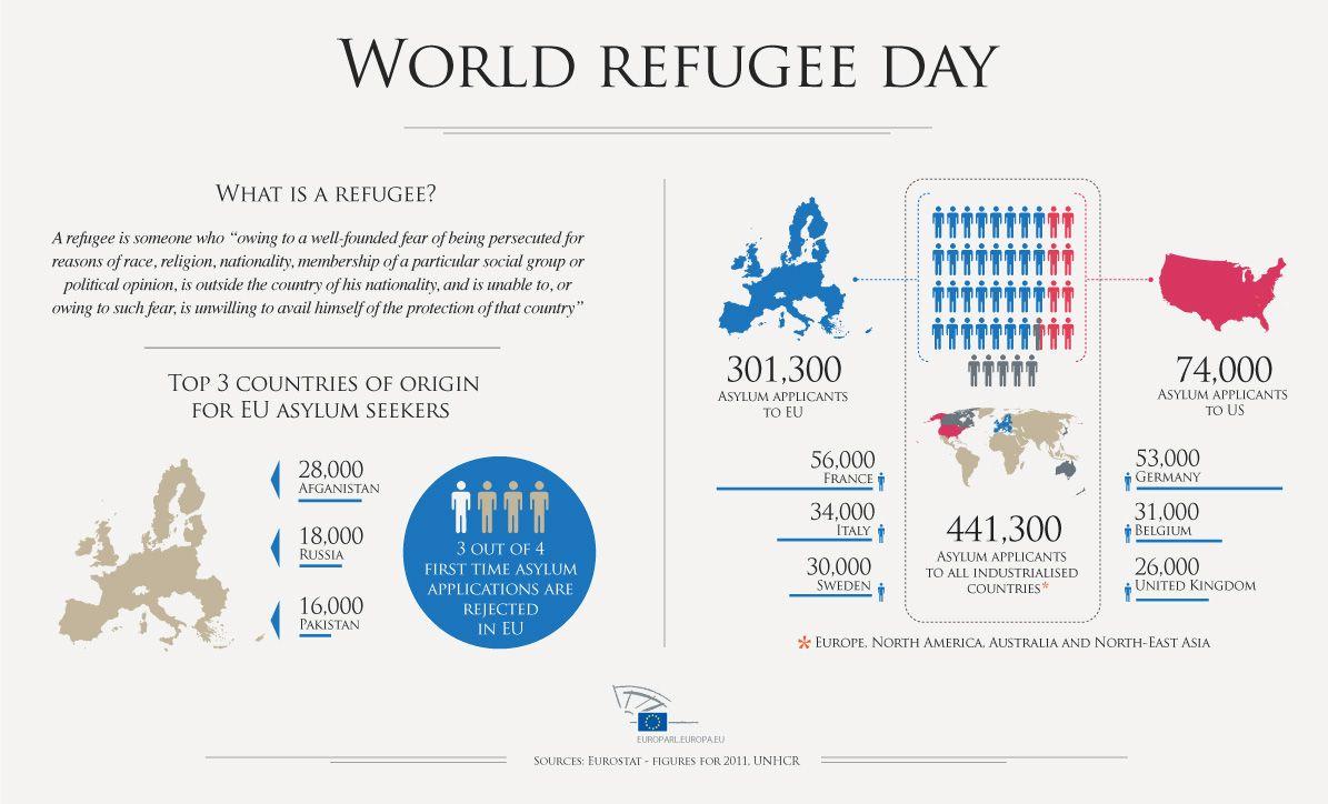 infographic news headlines by - photo #38