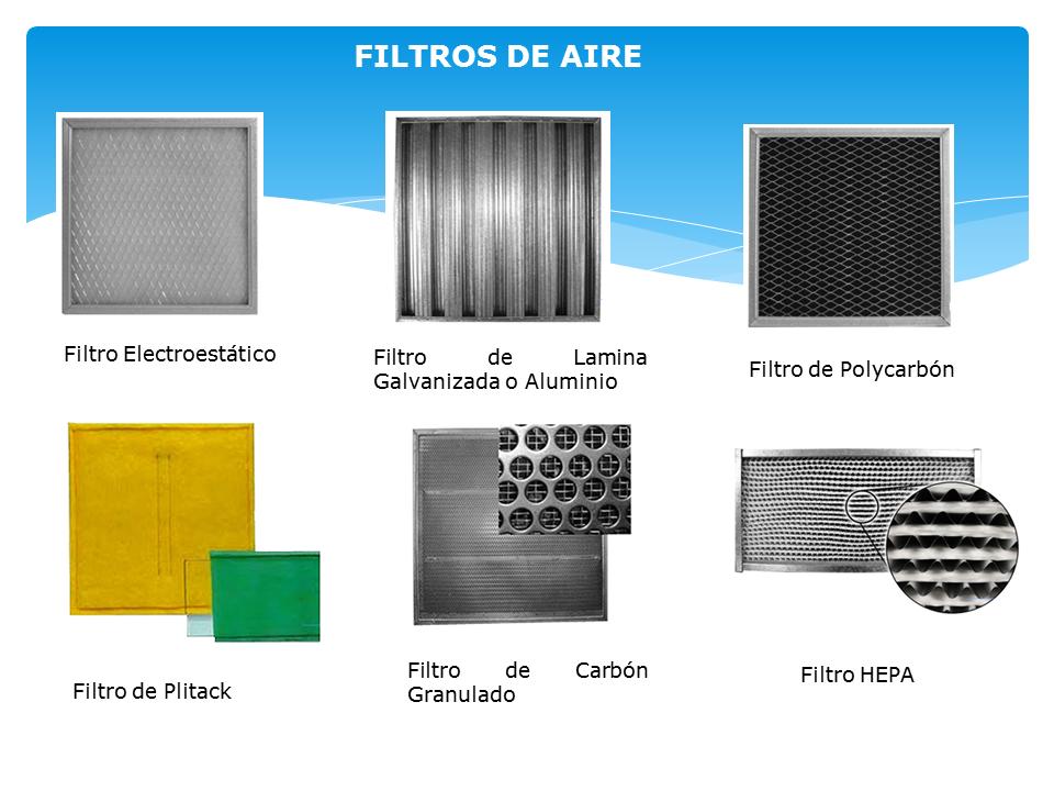 filtros de aire Filtro de aire, Galvanizado