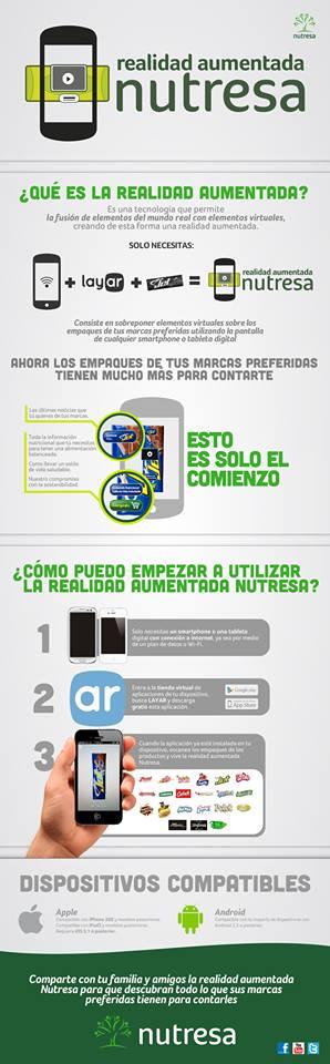 Nutresa Company Meals Mobile Marketing Digital Content
