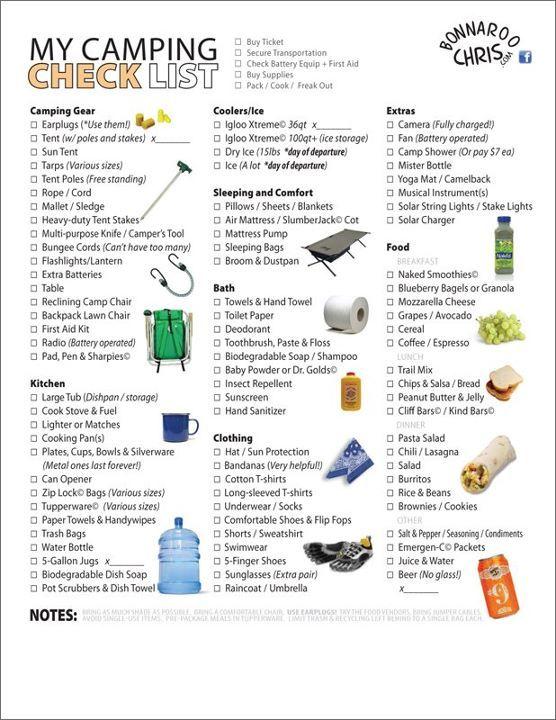 Checklist - Equipment & Food for Bonnaroo 2014
