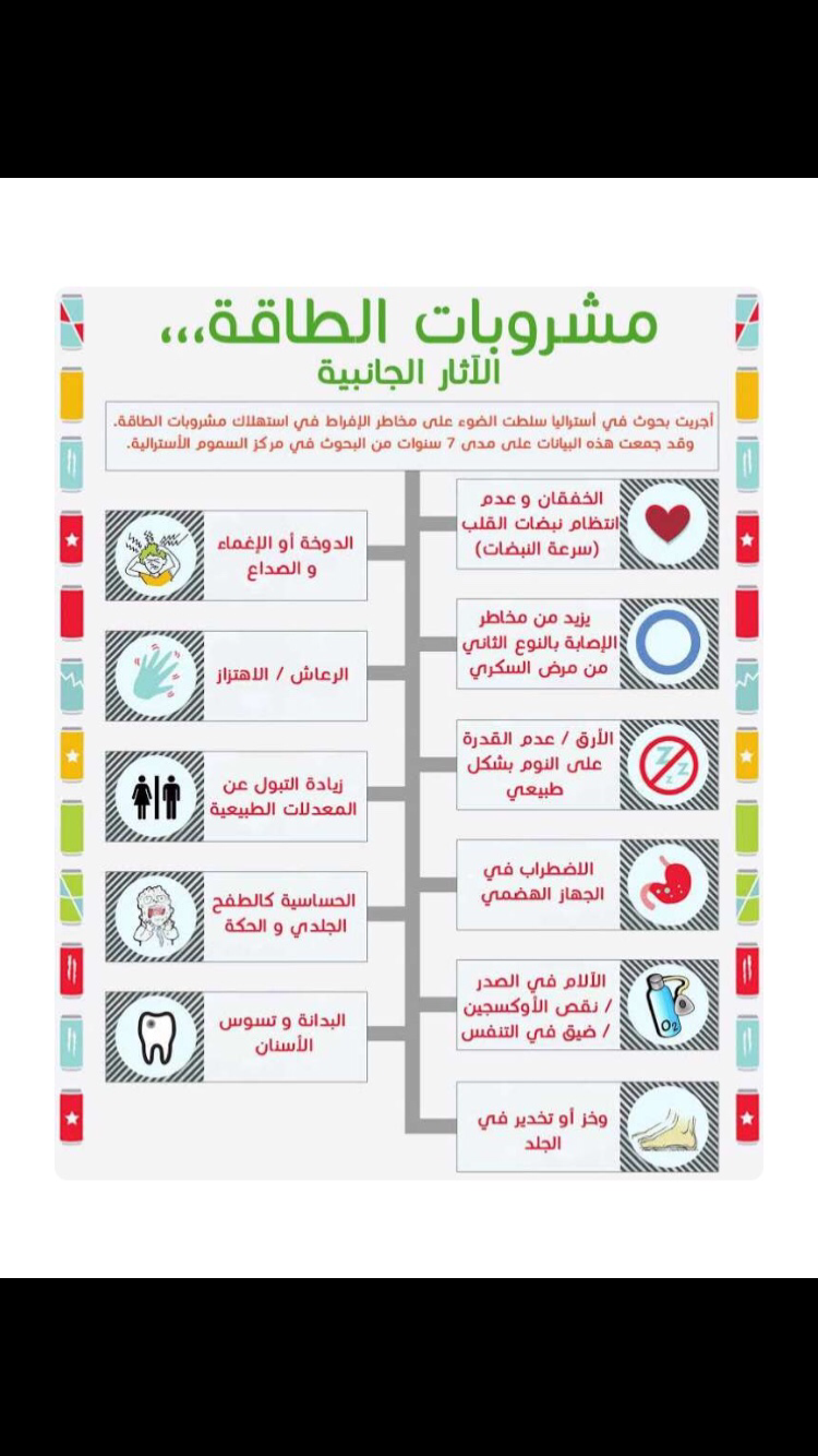 Pin By Mona El Roo7 On معلومات صحية Social Security Card Sayings Cards