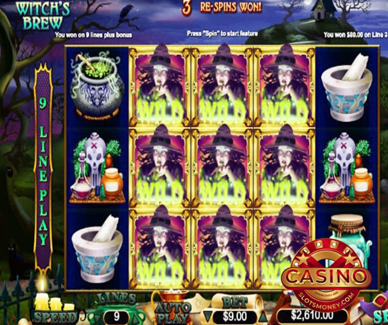 Play Lucha Libre Slot Machine Free With No Download