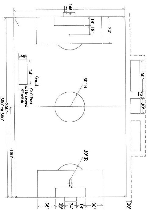 Soccer Field Dimensions And Layout Tool For All Ages Trumark Athletics Field Markers Soccer Soccer Field Compound Wall Design