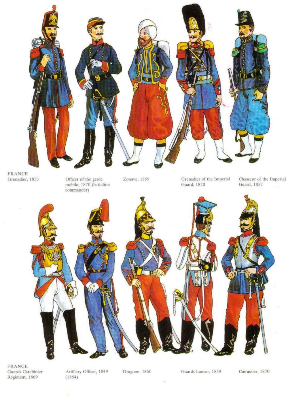 French Military Uniforms