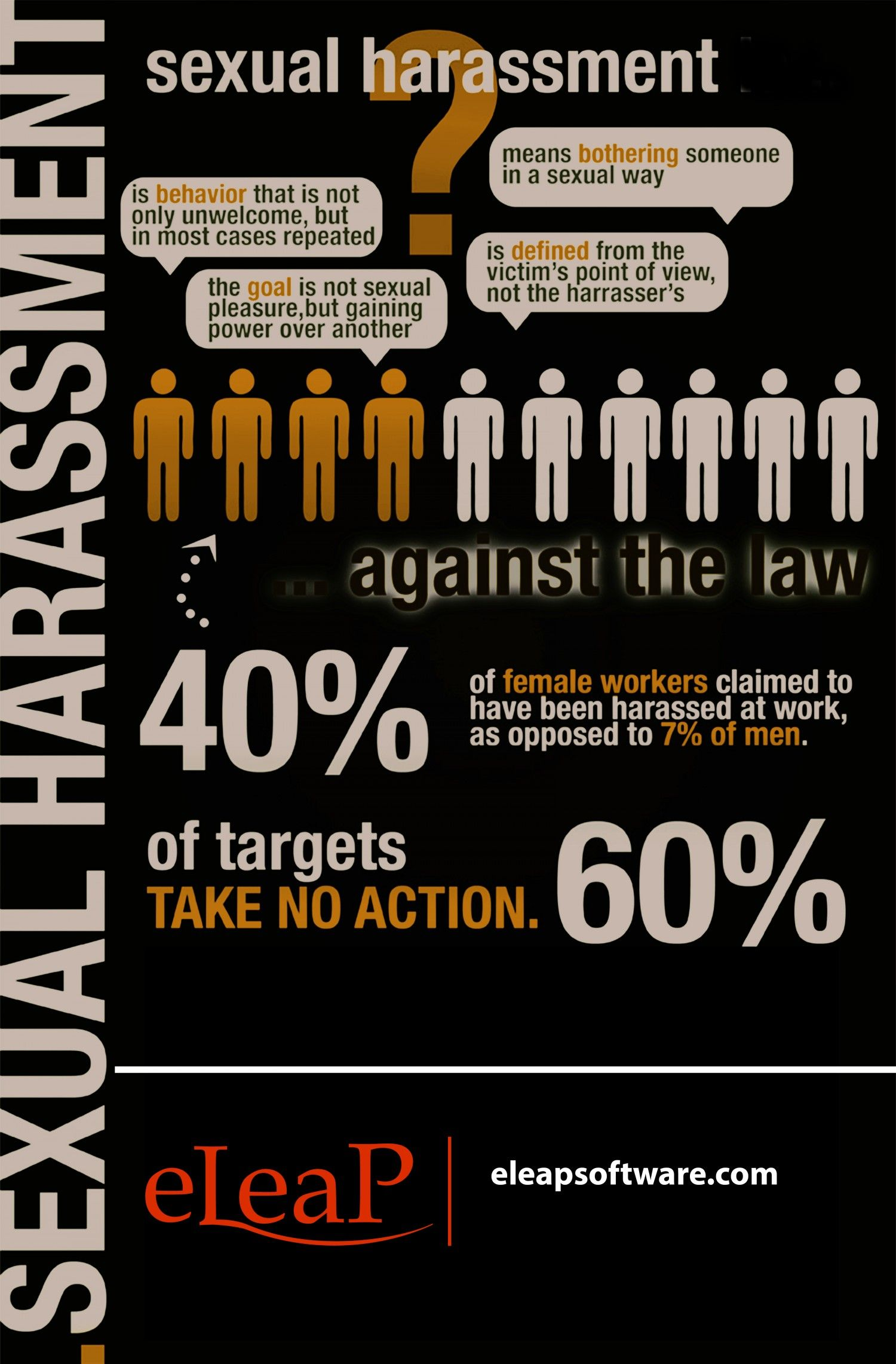 Laws against sexual harassment