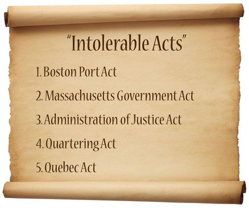 This Document Represents The Intolerable Acts They Were Very