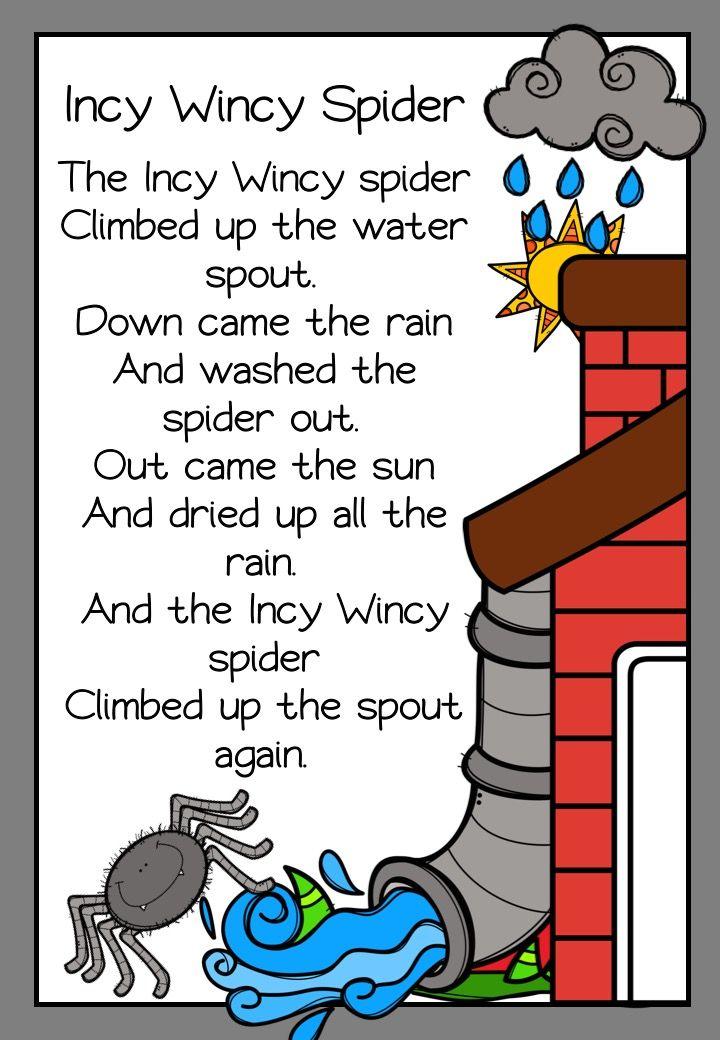 Incy Wincy Spider Nursery Rhyme Pack AUS UK