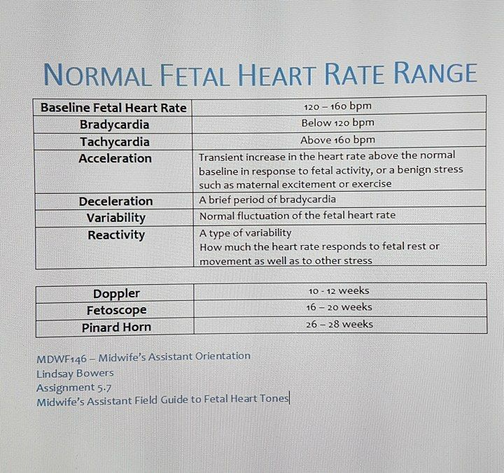 Normal Fetal Heart Rate Range Midwifes Assistant Field Guide