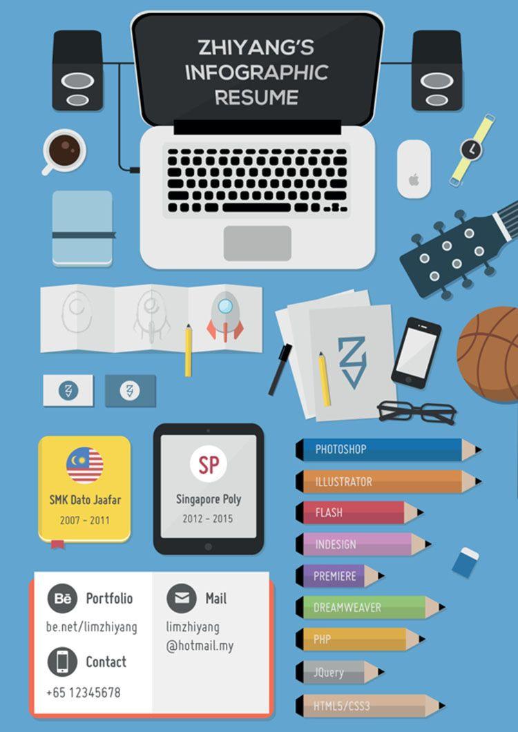 Infographic Resume Infographic Resume  Lim Zhiyang  Design Inspiration  Pinterest