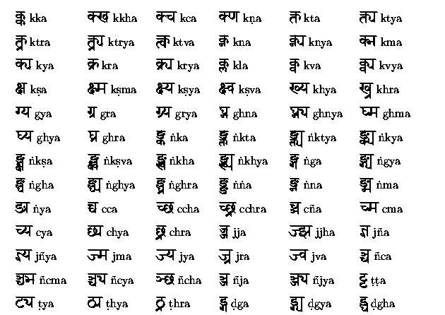 Hindi Alphabet Art  Google Search  HindiIndia
