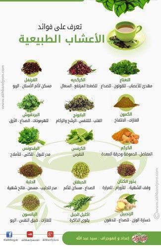 إنفوجراف تعرف على فوائد الأعشاب الطبيعية Health And Fitness Magazine Health Facts Fitness Fitness Healthy Lifestyle