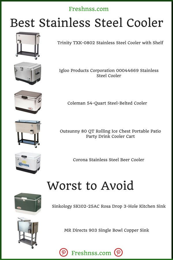 Best Stainless Steel Cooler of 2019 | Best Stainless Steel