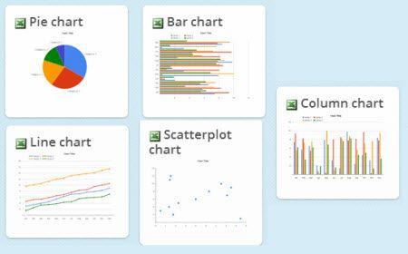 Elegant Segmented Bar Chart last month, stephanie evergreen wrote