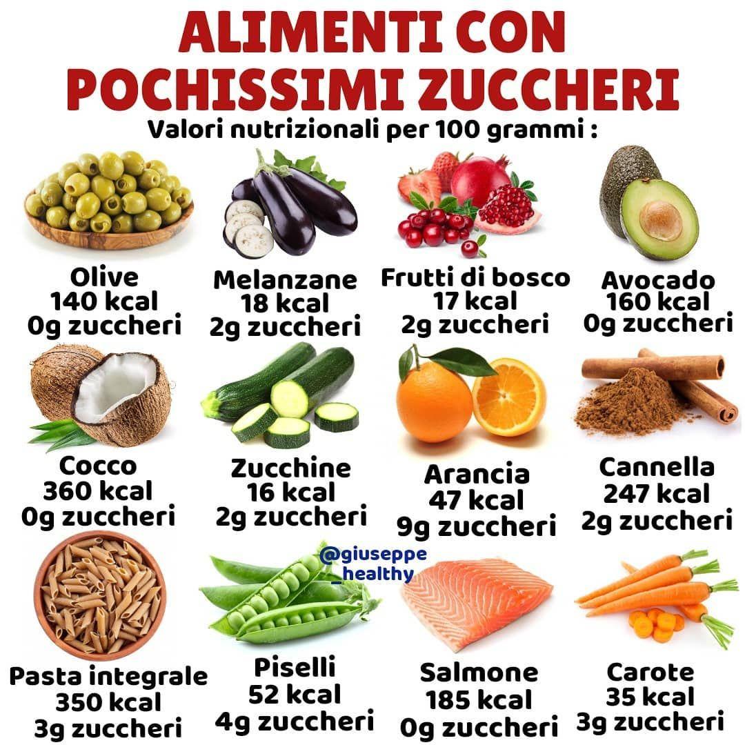 elenco di alimenti dietetici saudavel